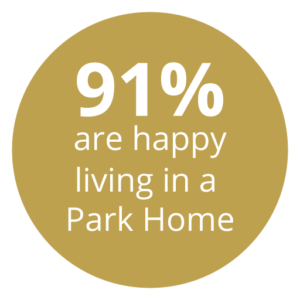 91% happy with park home